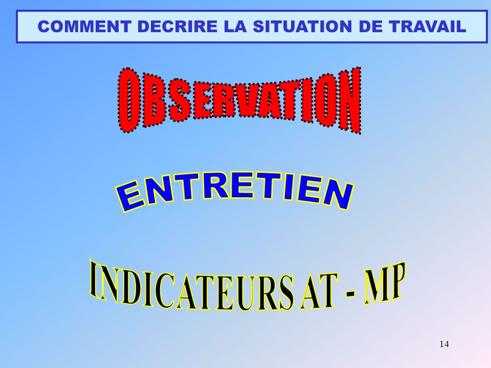 14 COMMENT DECRIRE LA SITUATION DE TRAVAIL