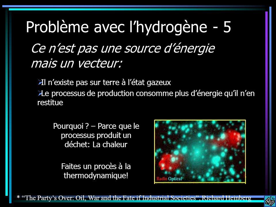 Problème avec lhydrogène - 5 Il nexiste pas sur terre à létat gazeux Le processus de production consomme plus dénergie quil nen restitue Ce nest pas une source dénergie mais un vecteur: Pourquoi .