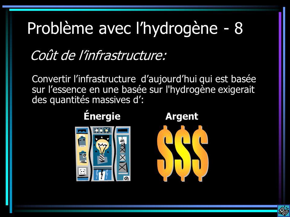 Problème avec lhydrogène - 8 Coût de linfrastructure: Convertir linfrastructure daujourdhui qui est basée sur lessence en une basée sur l hydrogène exigerait des quantités massives d: ÉnergieArgent