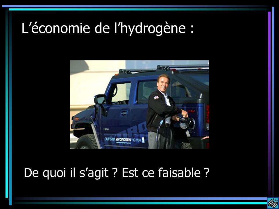 Problème avec lhydrogène - 7 En pratique, tout l hydrogène commercial est fait avec du gaz naturel reformé ou par la gazéification du charbon.* L infrastructure pour la production à grande échelle par électrolyse à partir du vent ou du soleil devrait être construite à partir de zéro.
