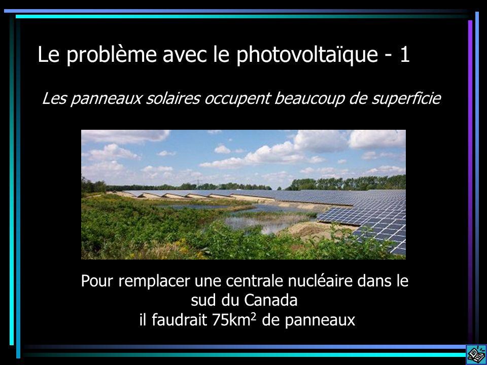 Le problème avec le photovoltaïque - 1 Les panneaux solaires occupent beaucoup de superficie Pour remplacer une centrale nucléaire dans le sud du Canada il faudrait 75km 2 de panneaux