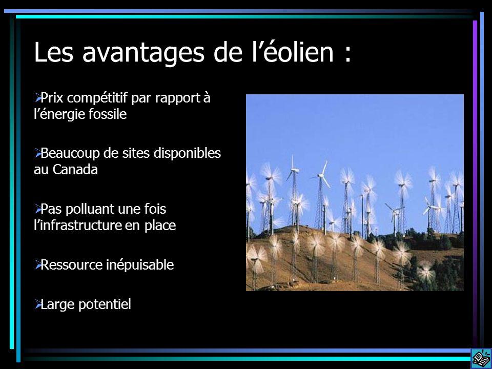 Les avantages de léolien : Prix compétitif par rapport à lénergie fossile Beaucoup de sites disponibles au Canada Pas polluant une fois linfrastructur