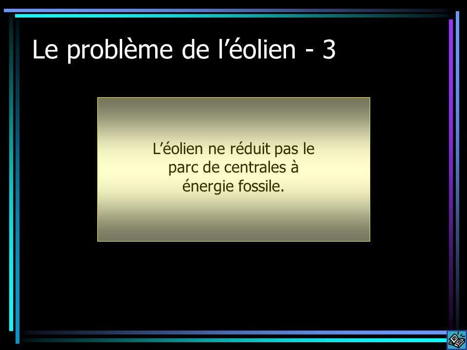 Le problème de léolien - 3 Léolien ne réduit pas le parc de centrales à énergie fossile.