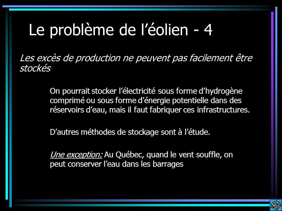 Le problème de léolien - 4 Les excès de production ne peuvent pas facilement être stockés On pourrait stocker lélectricité sous forme dhydrogène compr