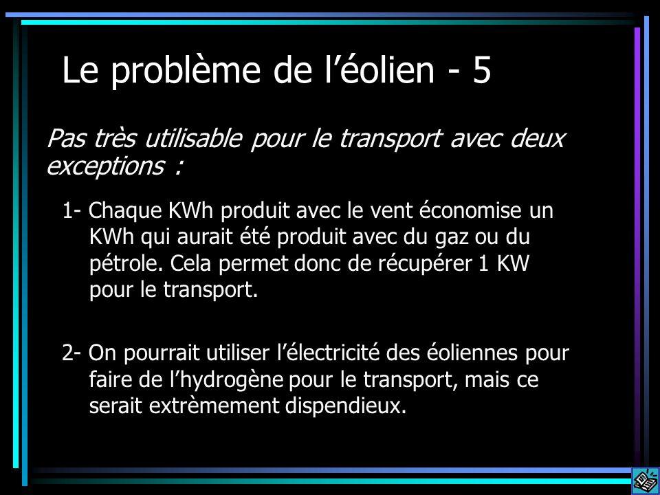Le problème de léolien - 5 Pas très utilisable pour le transport avec deux exceptions : 1- Chaque KWh produit avec le vent économise un KWh qui aurait été produit avec du gaz ou du pétrole.