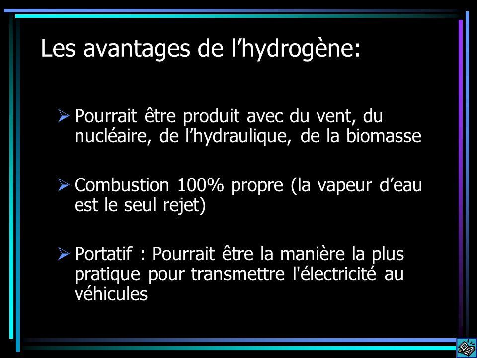 Les avantages de lhydrogène: Pourrait être produit avec du vent, du nucléaire, de lhydraulique, de la biomasse Combustion 100% propre (la vapeur deau est le seul rejet) Portatif : Pourrait être la manière la plus pratique pour transmettre l électricité au véhicules