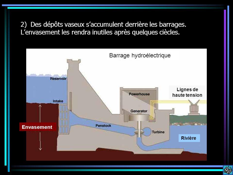 2) Des dépôts vaseux saccumulent derrière les barrages.