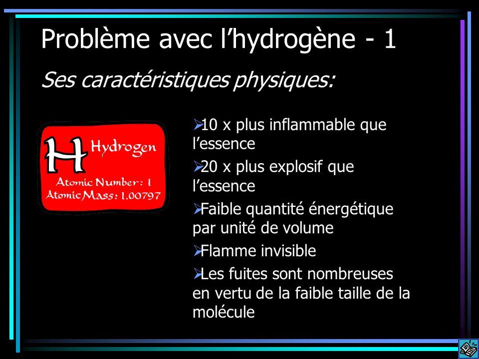 Problème avec lhydrogène - 1 Ses caractéristiques physiques: 10 x plus inflammable que lessence 20 x plus explosif que lessence Faible quantité énergé