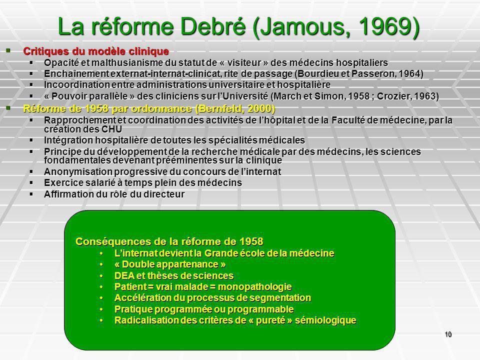 La réforme Debré (Jamous, 1969) Critiques du modèle clinique Critiques du modèle clinique Opacité et malthusianisme du statut de « visiteur » des méde