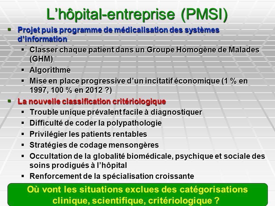 Lhôpital-entreprise (PMSI) Projet puis programme de médicalisation des systèmes dinformation Projet puis programme de médicalisation des systèmes dinf