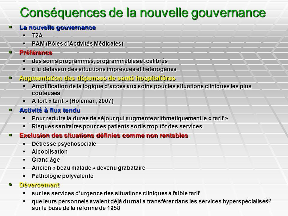 Conséquences de la nouvelle gouvernance La nouvelle gouvernance La nouvelle gouvernance T2A T2A PAM (Pôles dActivités Médicales) PAM (Pôles dActivités