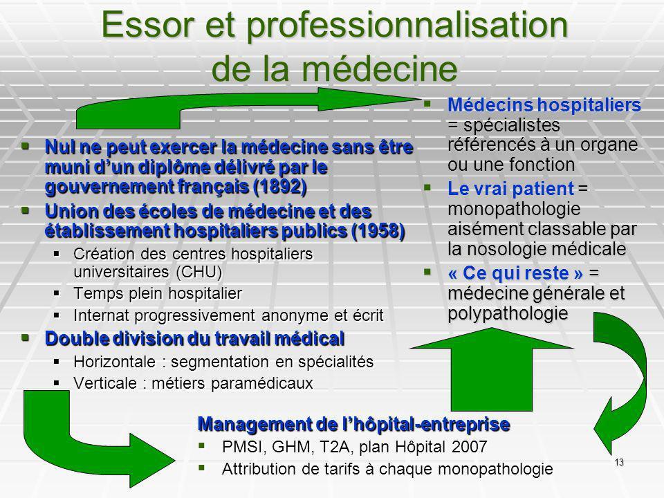 13 Essor et professionnalisation de la médecine Nul ne peut exercer la médecine sans être muni dun diplôme délivré par le gouvernement français (1892)