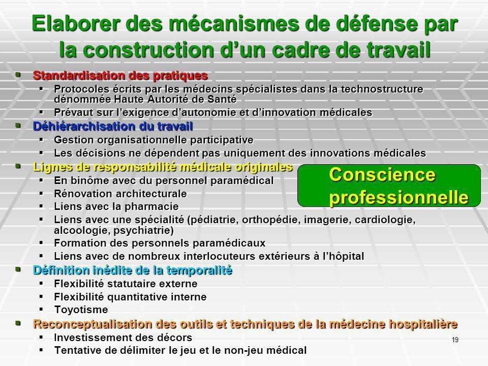 19 Standardisation des pratiques Standardisation des pratiques Protocoles écrits par les médecins spécialistes dans la technostructure dénommée Haute