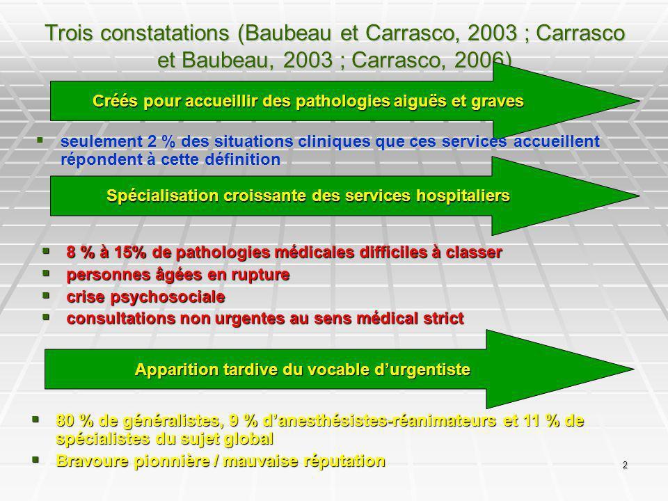 2 Trois constatations (Baubeau et Carrasco, 2003 ; Carrasco et Baubeau, 2003 ; Carrasco, 2006) Créés pour accueillir des pathologies aiguës et graves