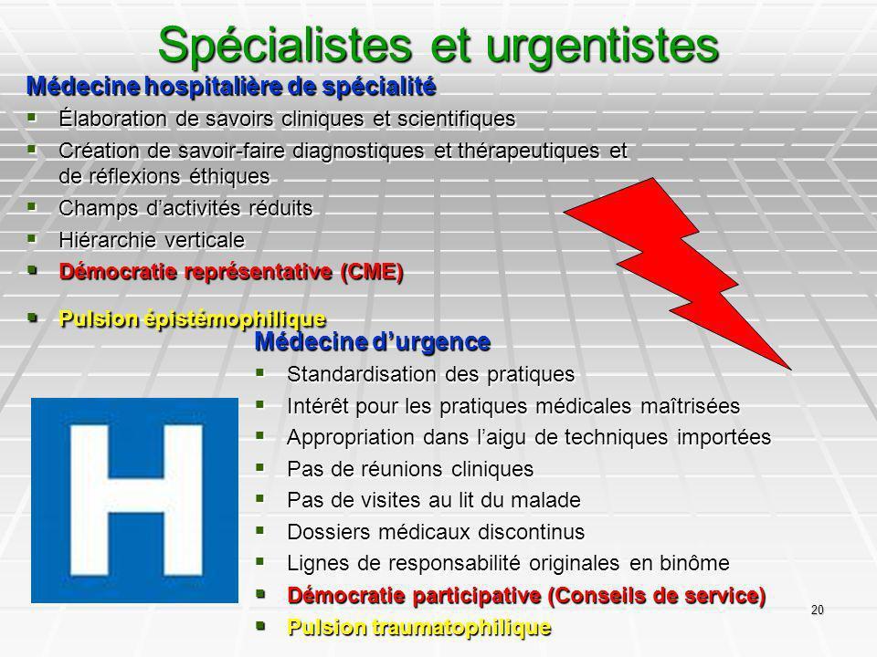 20 Spécialistes et urgentistes Médecine durgence Standardisation des pratiques Standardisation des pratiques Intérêt pour les pratiques médicales maît