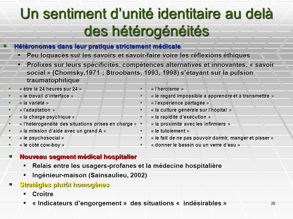 26 Un sentiment dunité identitaire au delà des hétérogénéités Hétéronomes dans leur pratique strictement médicale Hétéronomes dans leur pratique stric