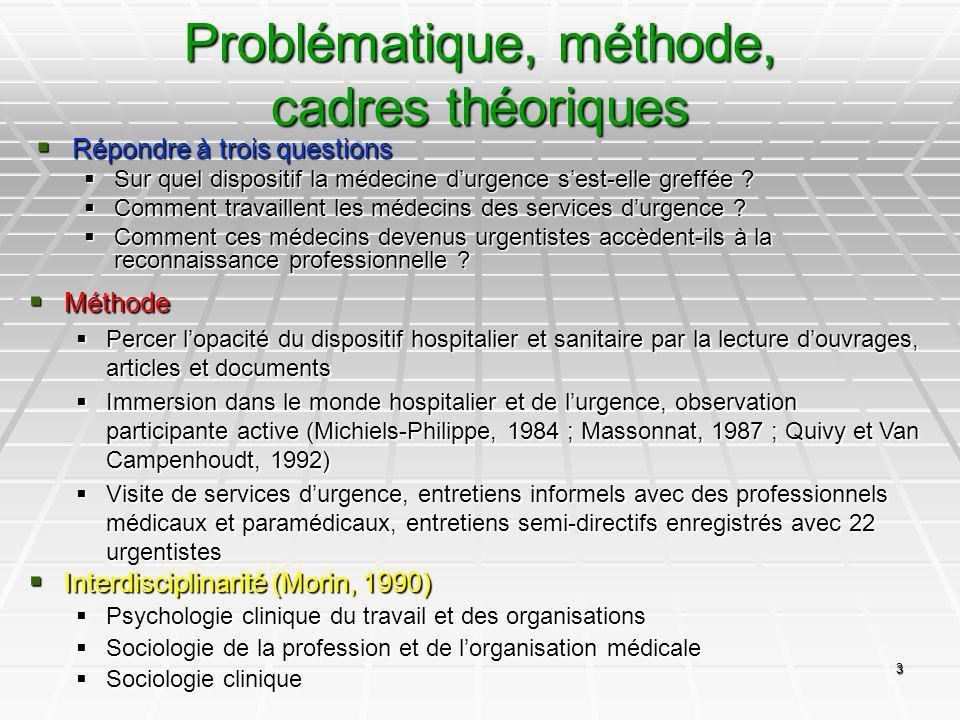 Problématique, méthode, cadres théoriques Répondre à trois questions Répondre à trois questions Sur quel dispositif la médecine durgence sest-elle gre