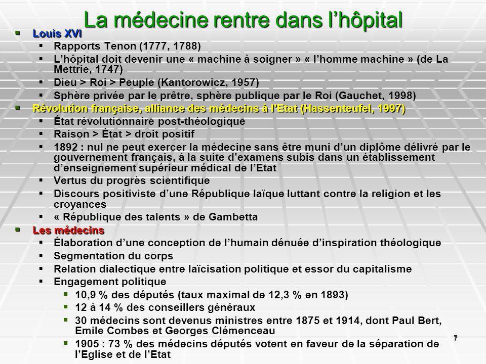 La médecine rentre dans lhôpital Louis XVI Louis XVI Rapports Tenon (1777, 1788) Lhôpital doit devenir une « machine à soigner » « lhomme machine » (d