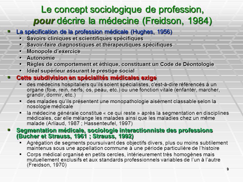 Le concept sociologique de profession, pour décrire la médecine (Freidson, 1984) La spécification de la profession médicale (Hughes, 1956) La spécific