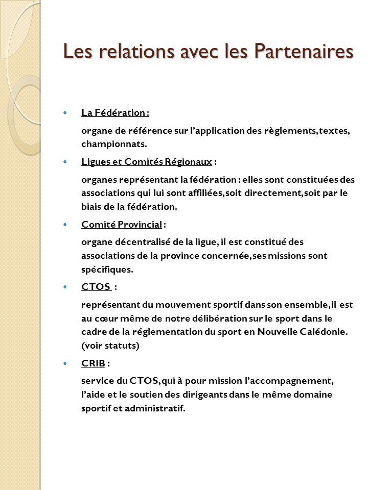 Les relations avec les Partenaires La Fédération : organe de référence sur lapplication des règlements, textes, championnats. Ligues et Comités Région
