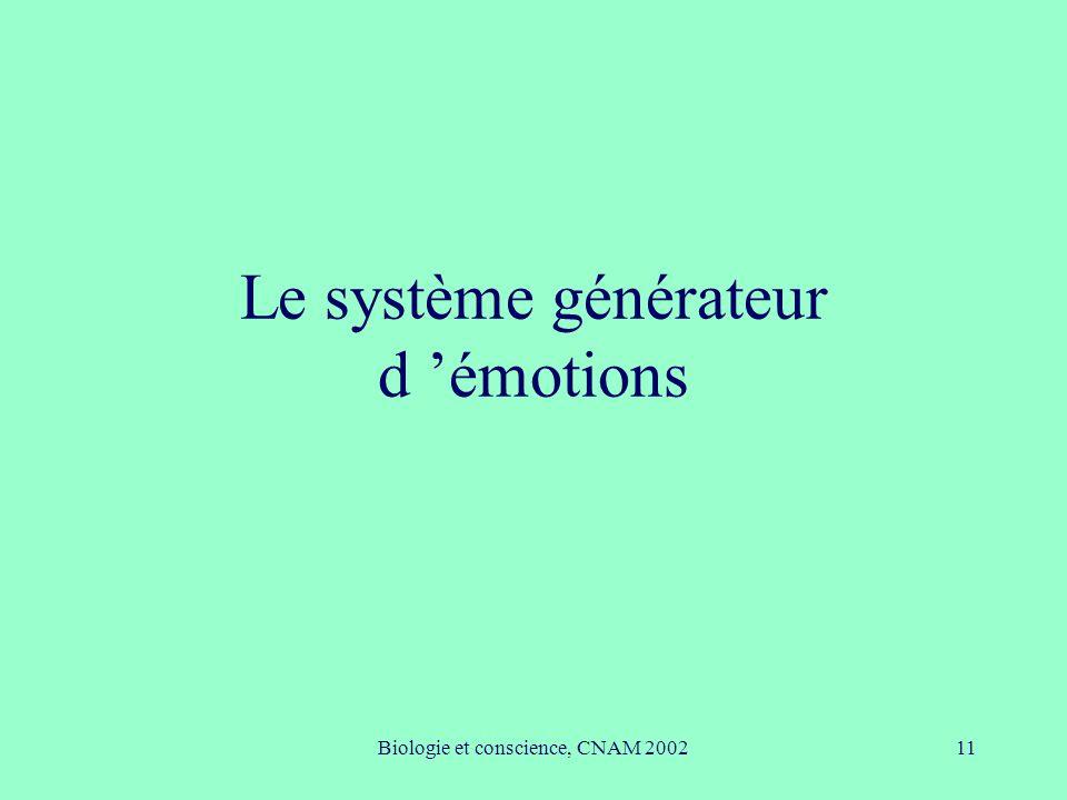 Biologie et conscience, CNAM 200211 Le système générateur d émotions