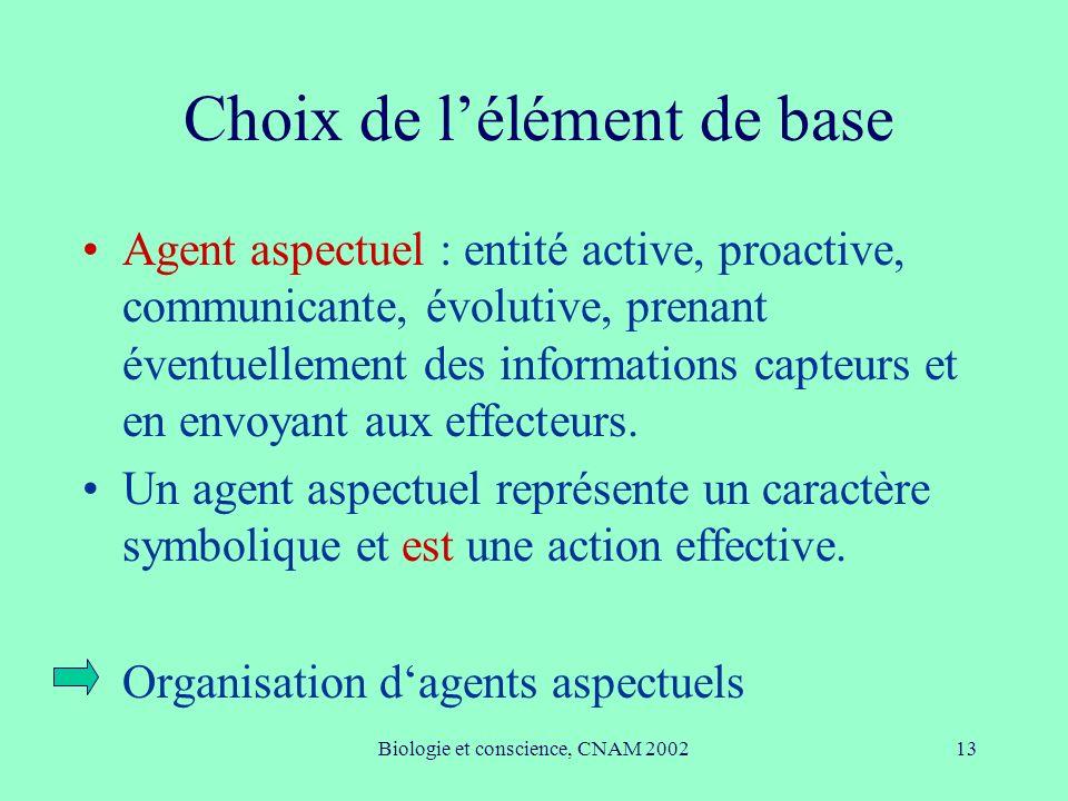 Biologie et conscience, CNAM 200213 Choix de lélément de base Agent aspectuel : entité active, proactive, communicante, évolutive, prenant éventuellem
