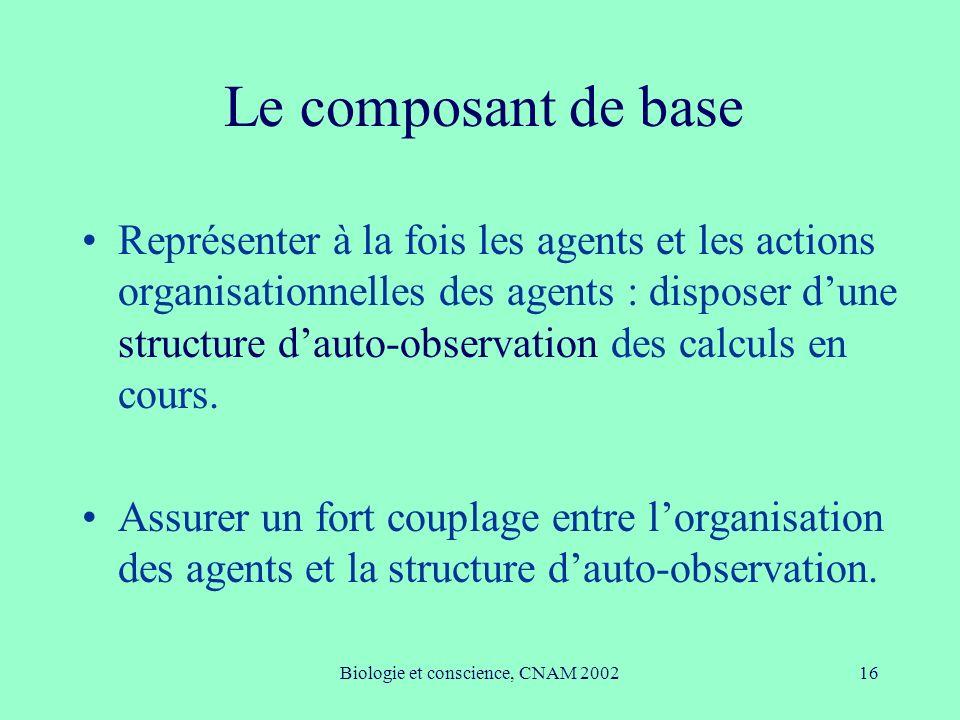 Biologie et conscience, CNAM 200216 Le composant de base Représenter à la fois les agents et les actions organisationnelles des agents : disposer dune