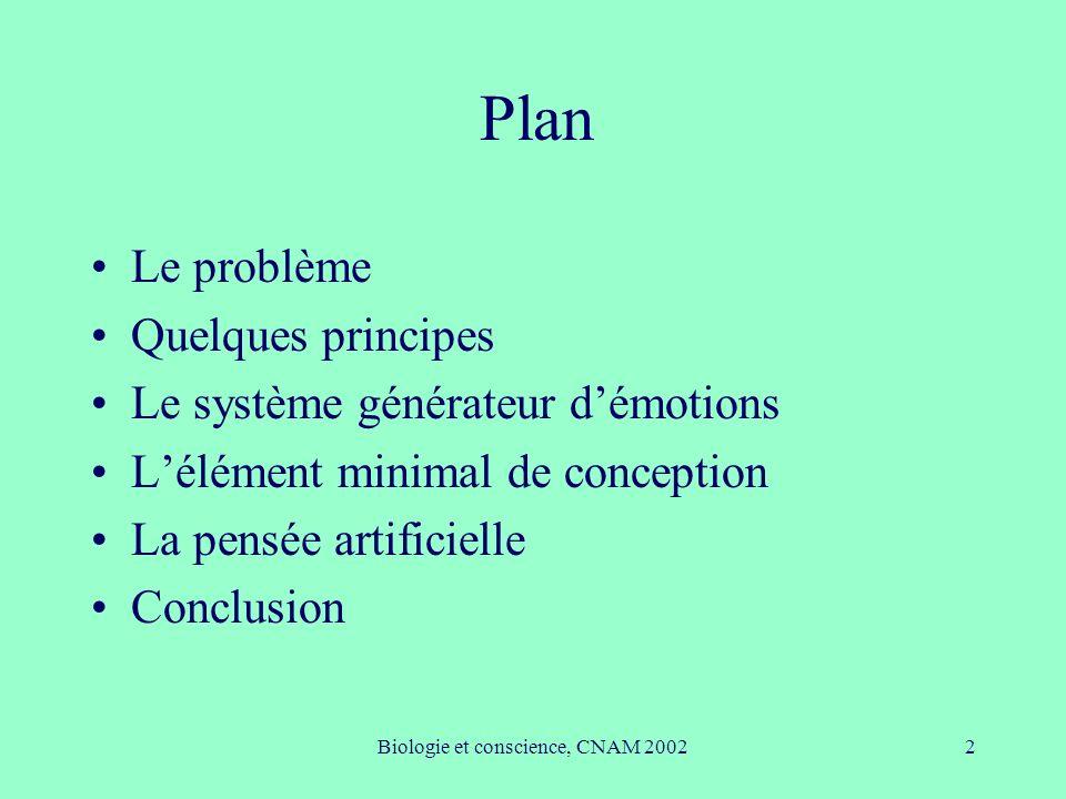 Biologie et conscience, CNAM 20022 Plan Le problème Quelques principes Le système générateur démotions Lélément minimal de conception La pensée artifi