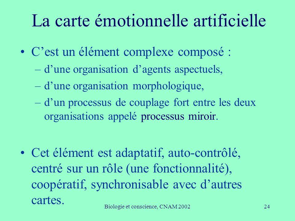 Biologie et conscience, CNAM 200224 La carte émotionnelle artificielle Cest un élément complexe composé : –dune organisation dagents aspectuels, –dune