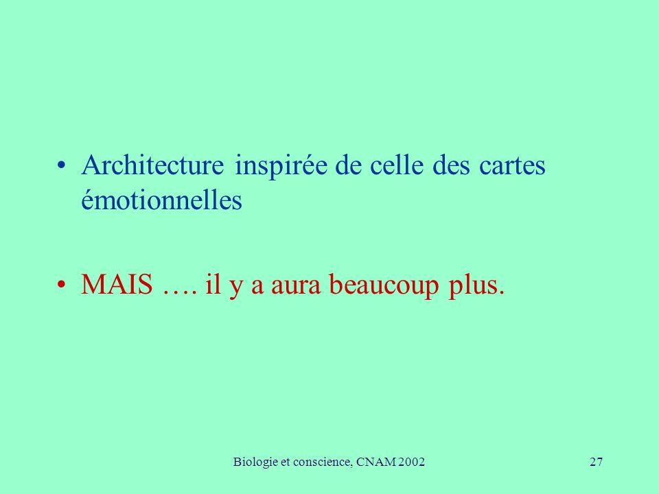 Biologie et conscience, CNAM 200227 Architecture inspirée de celle des cartes émotionnelles MAIS …. il y a aura beaucoup plus.