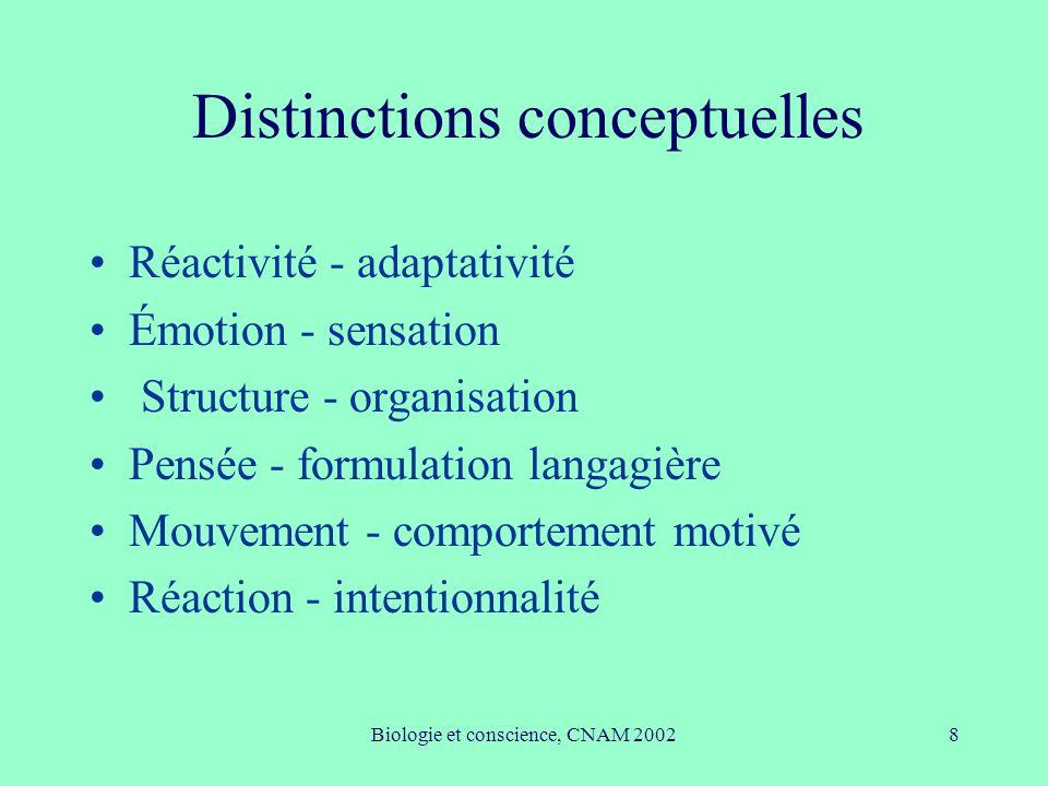 Biologie et conscience, CNAM 20028 Distinctions conceptuelles Réactivité - adaptativité Émotion - sensation Structure - organisation Pensée - formulat