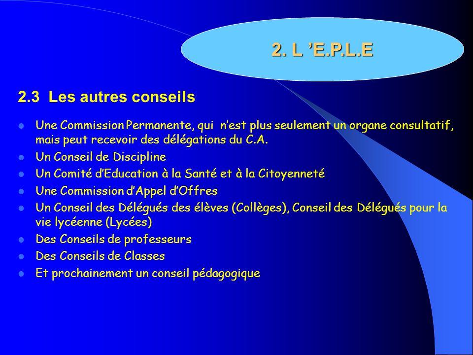 2.3 Les autres conseils Une Commission Permanente, qui nest plus seulement un organe consultatif, mais peut recevoir des délégations du C.A. Un Consei