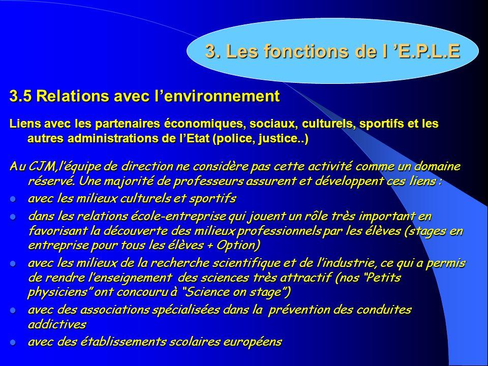 3.5 Relations avec lenvironnement Liens avec les partenaires économiques, sociaux, culturels, sportifs et les autres administrations de lEtat (police,
