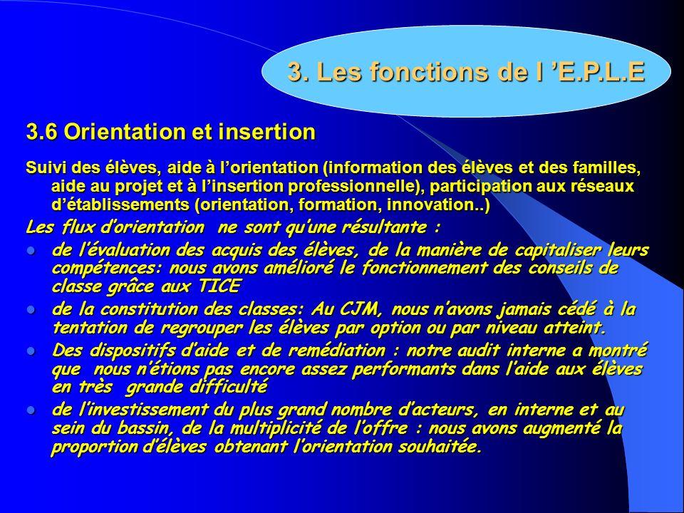 3.6 Orientation et insertion Suivi des élèves, aide à lorientation (information des élèves et des familles, aide au projet et à linsertion professionn