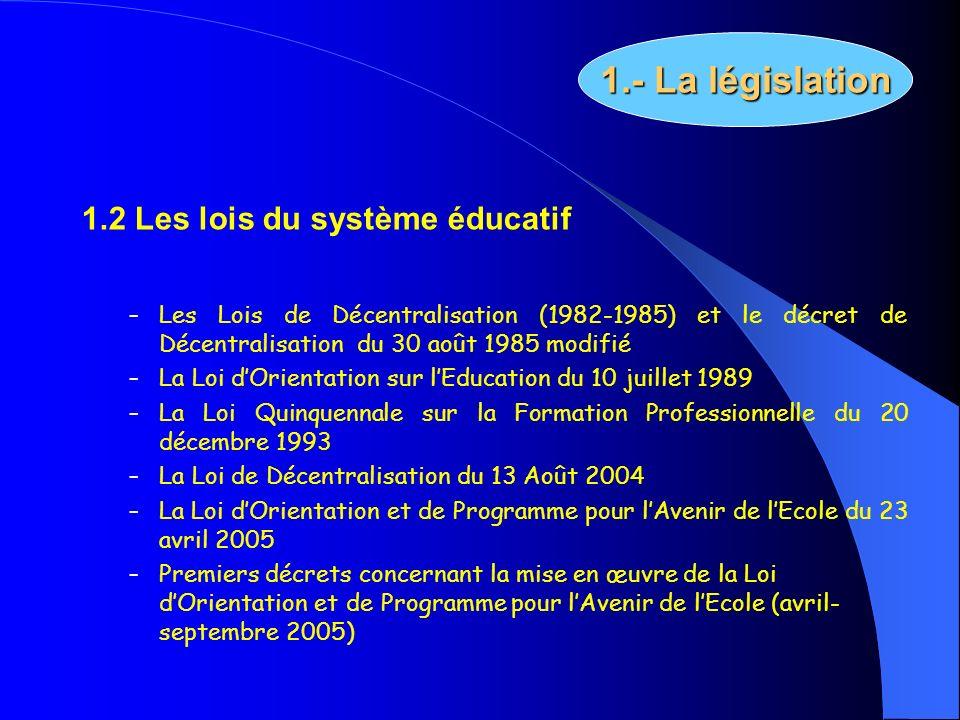 1.2 Les lois du système éducatif – Les Lois de Décentralisation (1982-1985) et le décret de Décentralisation du 30 août 1985 modifié – La Loi dOrienta