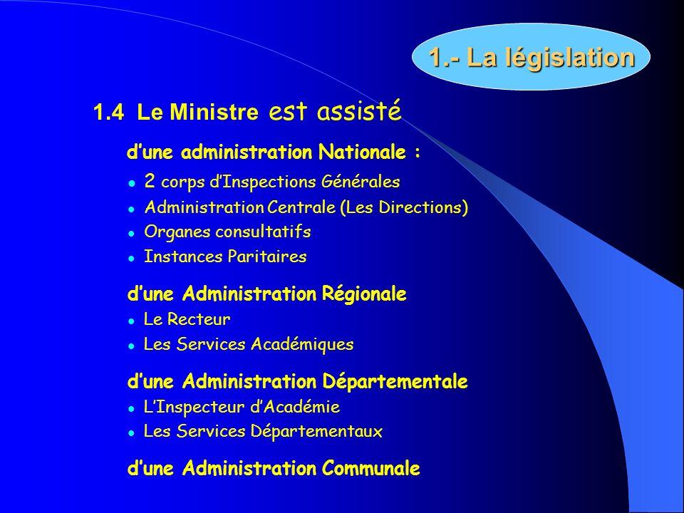 1.4 Le Ministre est assisté dune administration Nationale : 2 corps dInspections Générales Administration Centrale (Les Directions) Organes consultati