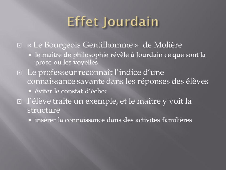 « Le Bourgeois Gentilhomme » de Molière le maître de philosophie révèle à Jourdain ce que sont la prose ou les voyelles Le professeur reconnaît lindic