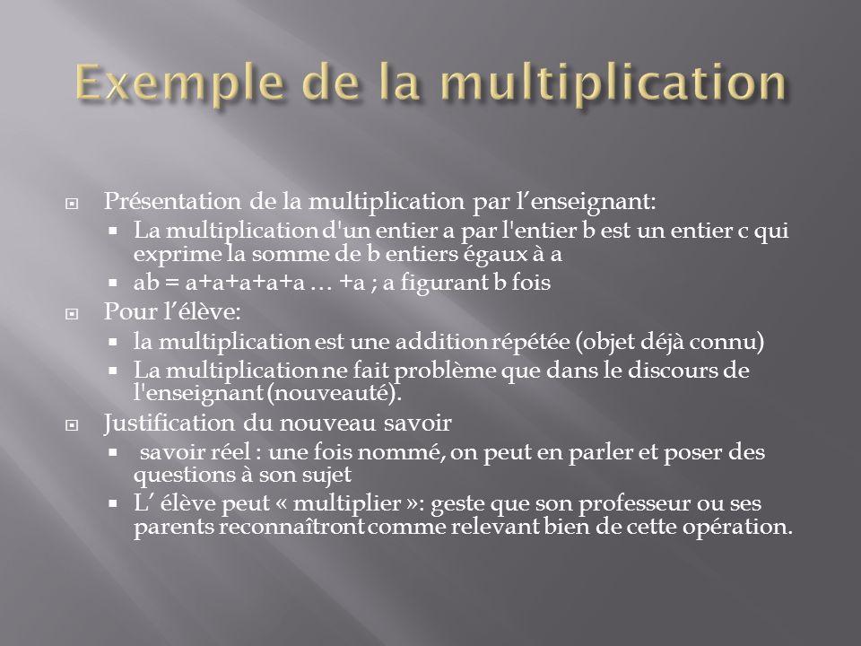 Présentation de la multiplication par lenseignant: La multiplication d'un entier a par l'entier b est un entier c qui exprime la somme de b entiers ég