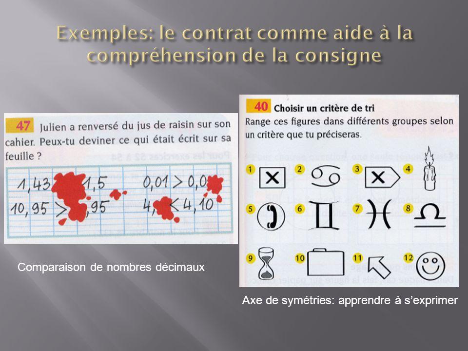 Comparaison de nombres décimaux Axe de symétries: apprendre à sexprimer