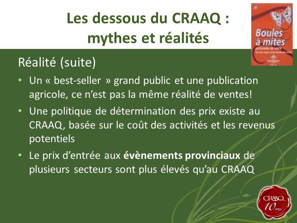 Réalité (suite) Un « best-seller » grand public et une publication agricole, ce nest pas la même réalité de ventes.
