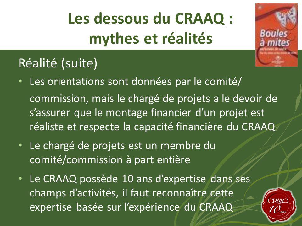 Réalité (suite) Les orientations sont données par le comité/ commission, mais le chargé de projets a le devoir de sassurer que le montage financier dun projet est réaliste et respecte la capacité financière du CRAAQ Le chargé de projets est un membre du comité/commission à part entière Le CRAAQ possède 10 ans dexpertise dans ses champs dactivités, il faut reconnaître cette expertise basée sur lexpérience du CRAAQ Les dessous du CRAAQ : mythes et réalités