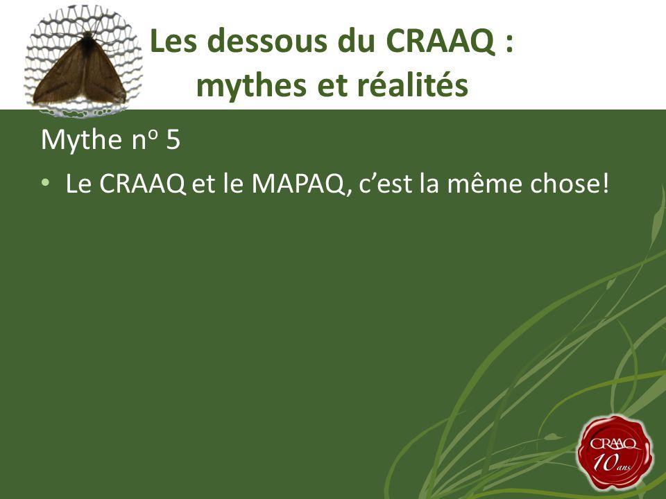 Mythe n o 5 Le CRAAQ et le MAPAQ, cest la même chose! Les dessous du CRAAQ : mythes et réalités