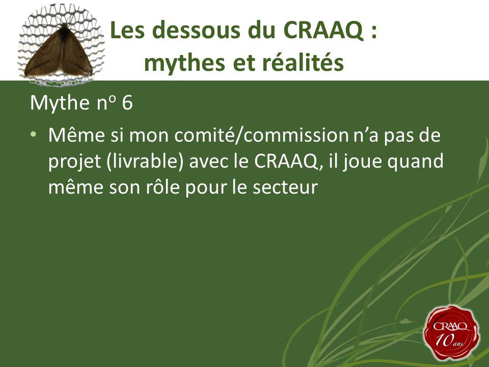 Mythe n o 6 Même si mon comité/commission na pas de projet (livrable) avec le CRAAQ, il joue quand même son rôle pour le secteur Les dessous du CRAAQ : mythes et réalités