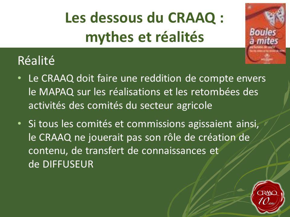 Réalité Le CRAAQ doit faire une reddition de compte envers le MAPAQ sur les réalisations et les retombées des activités des comités du secteur agricole Si tous les comités et commissions agissaient ainsi, le CRAAQ ne jouerait pas son rôle de création de contenu, de transfert de connaissances et de DIFFUSEUR Les dessous du CRAAQ : mythes et réalités