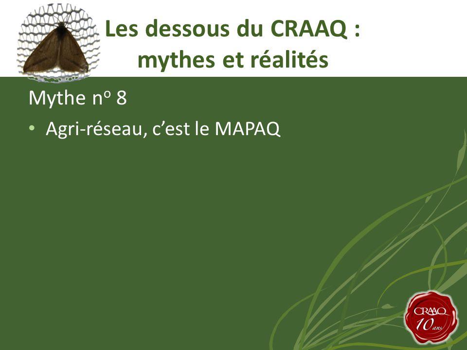 Mythe n o 8 Agri-réseau, cest le MAPAQ Les dessous du CRAAQ : mythes et réalités