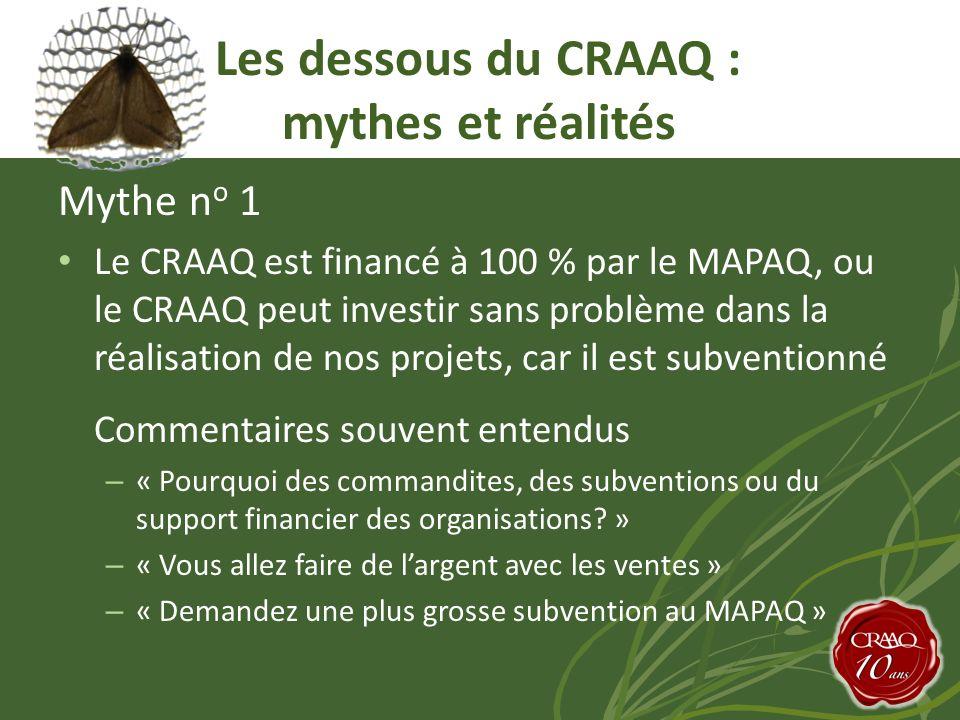 Mythe n o 1 Le CRAAQ est financé à 100 % par le MAPAQ, ou le CRAAQ peut investir sans problème dans la réalisation de nos projets, car il est subventionné Commentaires souvent entendus – « Pourquoi des commandites, des subventions ou du support financier des organisations.