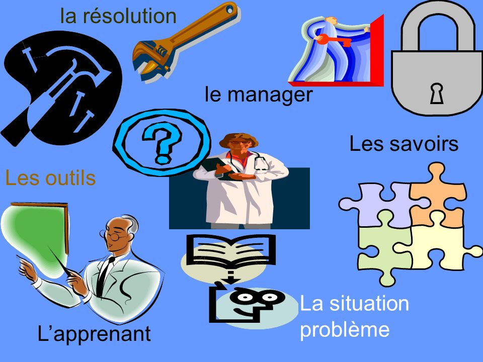 Les outils le manager La situation problème la résolution Les savoirs Lapprenant