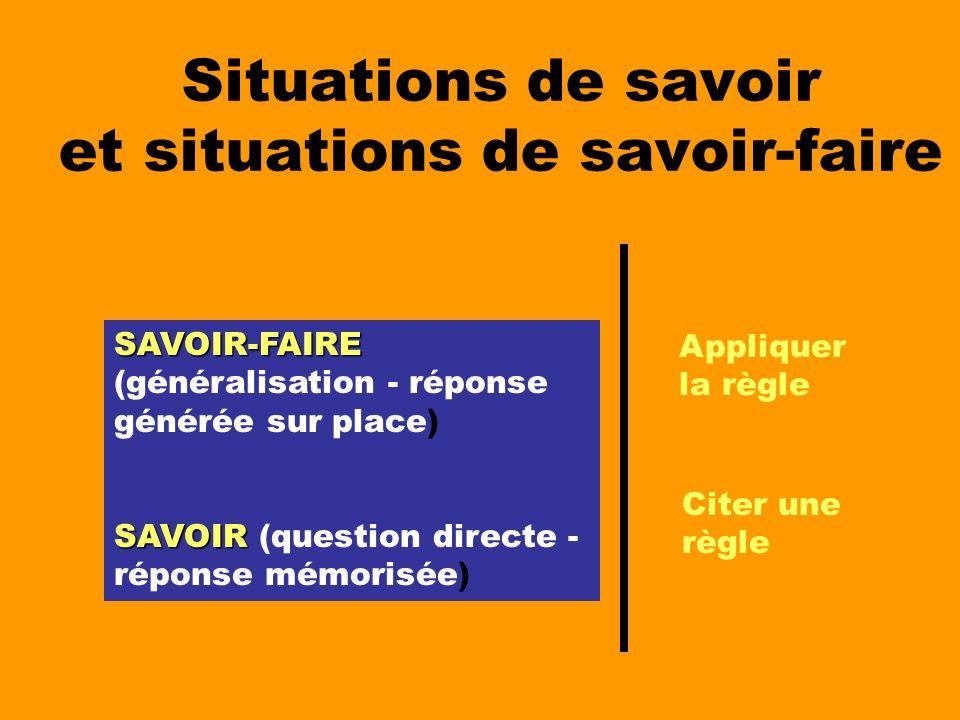Situations de savoir et situations de savoir-faire SAVOIR-FAIRE SAVOIR-FAIRE (généralisation - réponse générée sur place) SAVOIR SAVOIR (question dire