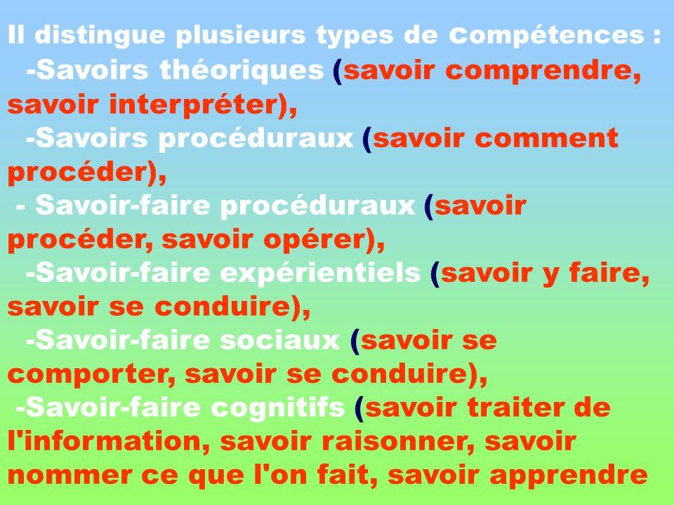 Il distingue plusieurs types de c ompétences : -Savoirs théoriques (savoir comprendre, savoir interpréter), -Savoirs procéduraux (savoir comment procé