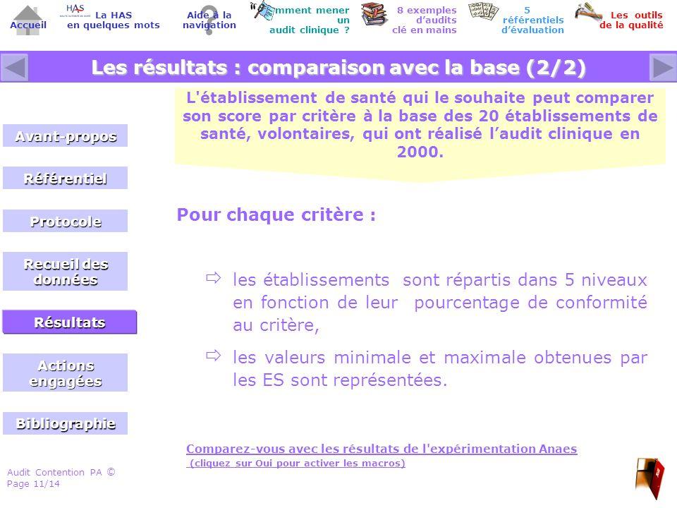 Audit Contention PA Page 11/14 © Accueil Comment mener un audit clinique ? Les outils de la qualité 8 exemples daudits clé en mains Aide à la navigati